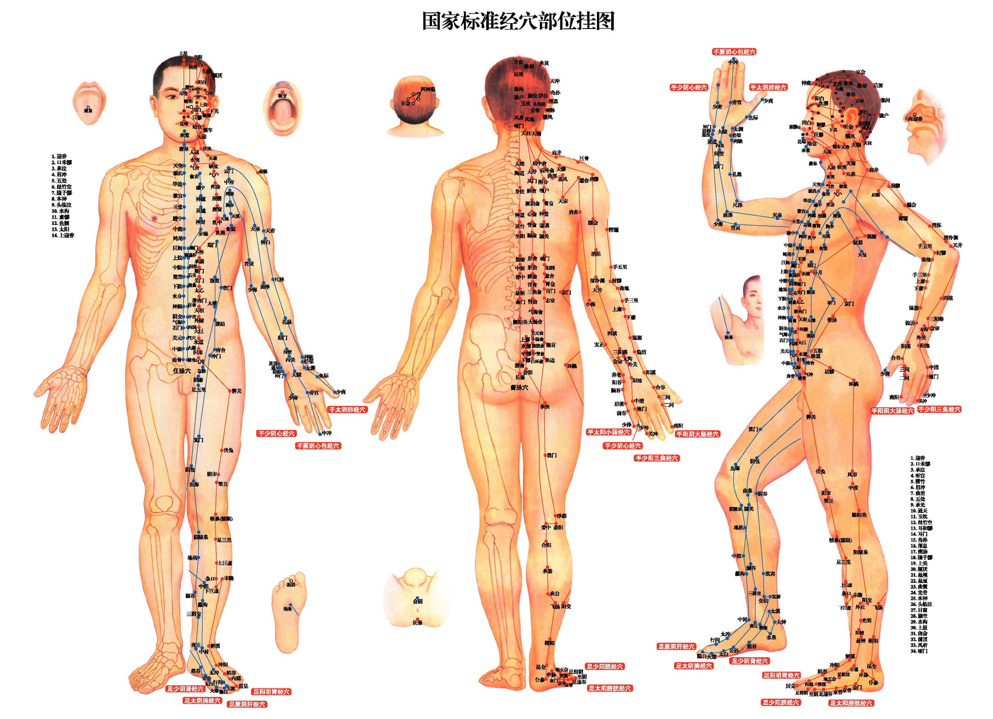 tratați viziunea cu acupunctura)