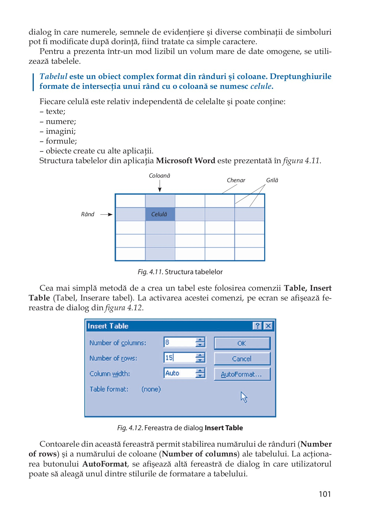 Vizualizați tabelul de adrese MAC pe un comutator Cisco