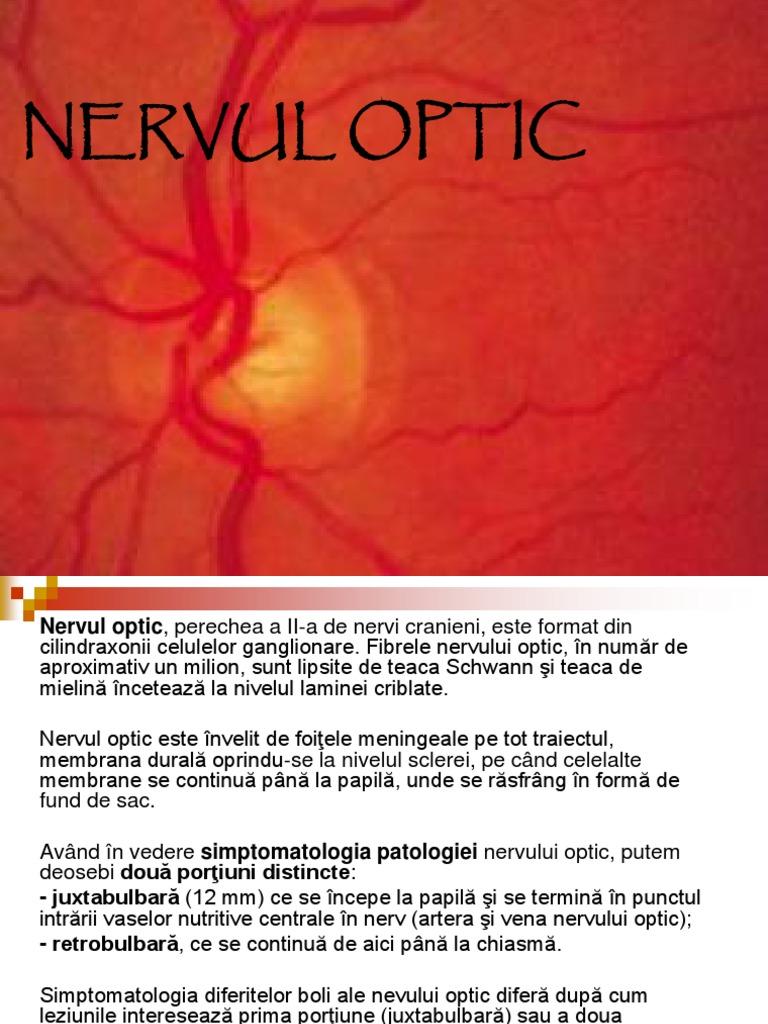 scăderea acuității vizuale a nervului optic