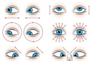 gimnastica pentru ochi buna viziune