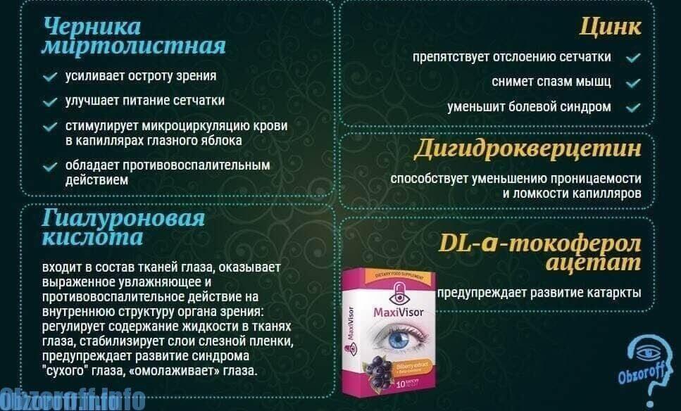 restaurarea viziunii reale)