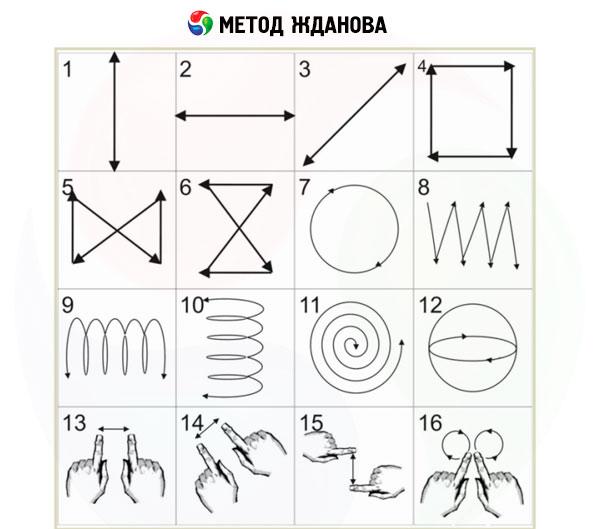 gimnastica pentru ochii din miopie)