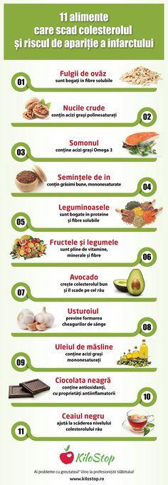 vederea asupra dietei se micșorează