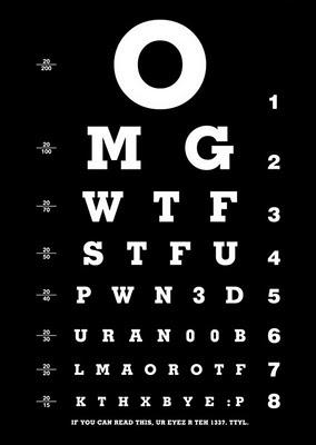 3 viziunea este miopie)