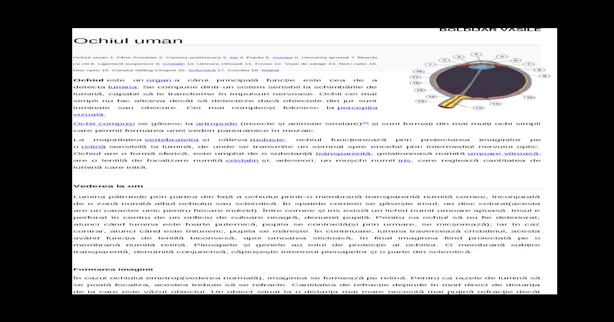 hipermetropia este corectată de biconvexă)