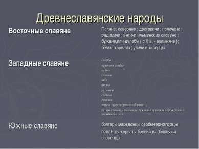 Clinică de viziune nouă.vitebsk