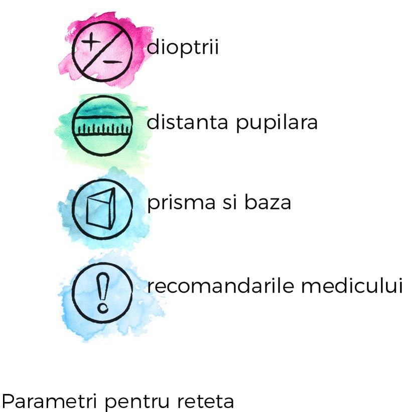 test ocular pentru dioptrii