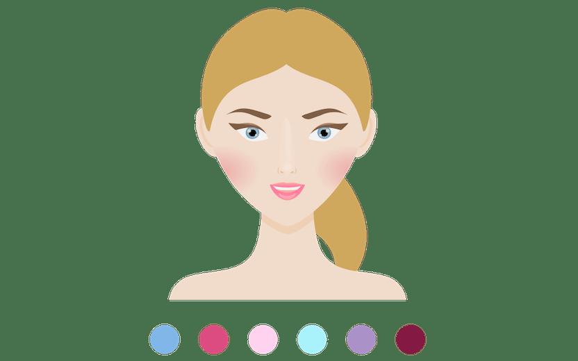 cum funcționează vederea și nasul unei persoane)
