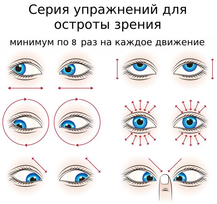 Micopie - grade, tratament, corecție miopie, exerciții oculare