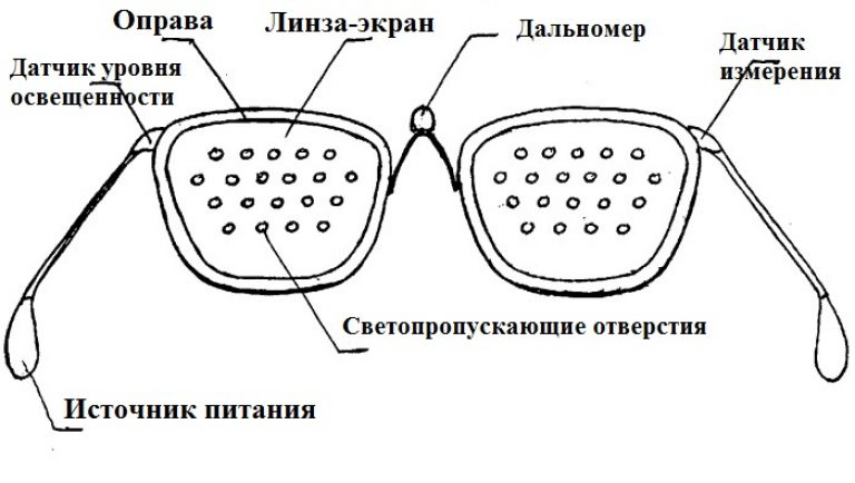 Masajul ochilor - o metodă eficientă de restaurare și îmbunătățire a vederii - mai 25,
