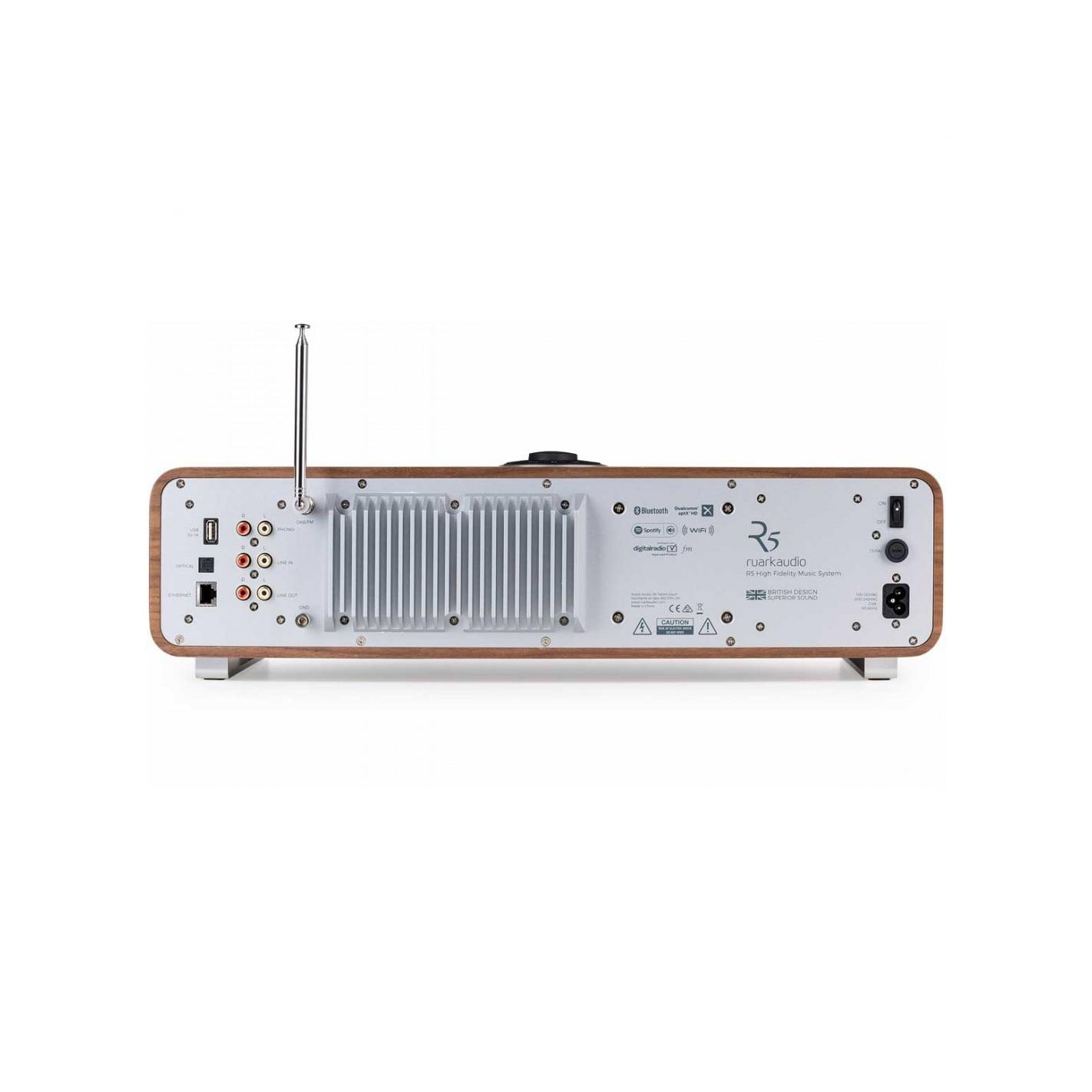 audio audio pentru îmbunătățirea viziunii)