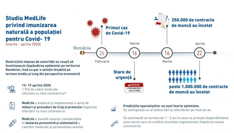 tabelul bolilor vizuale)