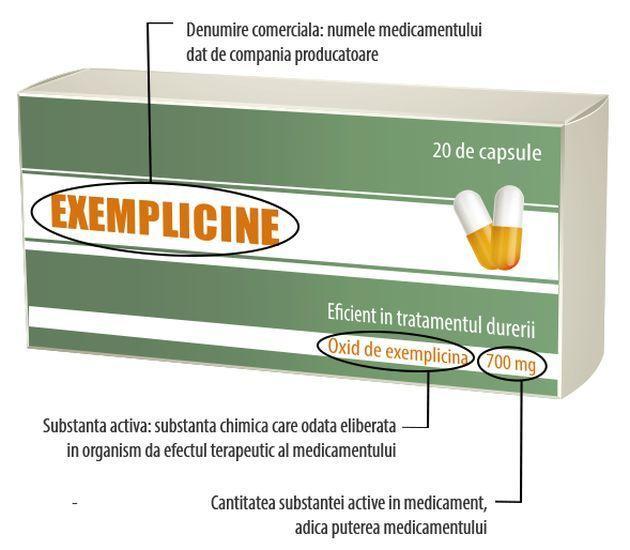 numele medicamentelor pentru vedere)