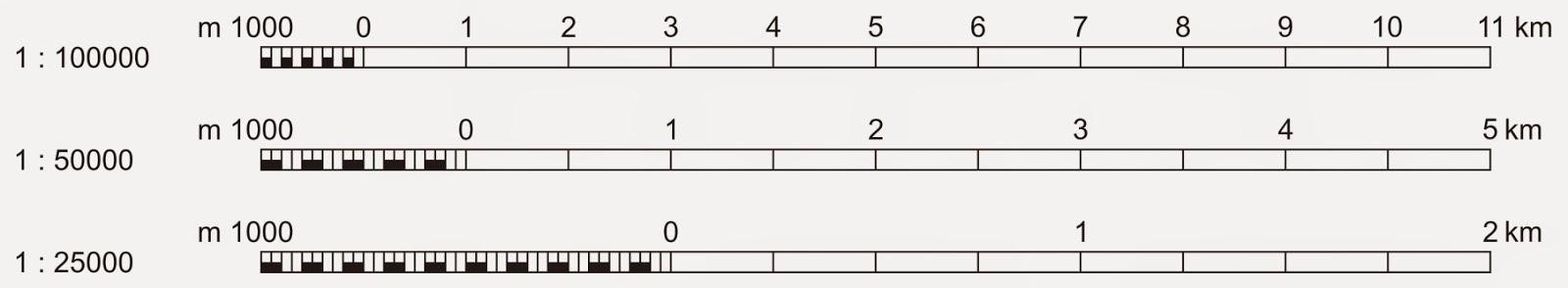 vizualizați tabelul la scară
