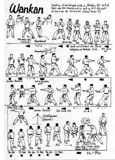 karate și viziune