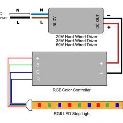 22+ idei decorative cu benzi luminoase: Cum folosesti banda LED in casa