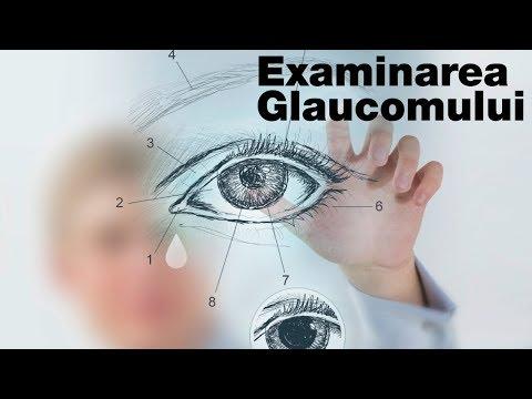 controlul vederii în glaucom