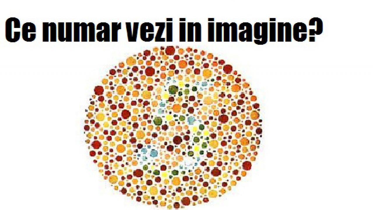 video testează-ți vederea