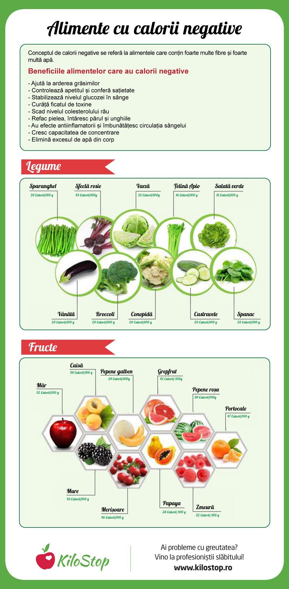 ce alimente întărește vederea