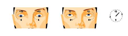 antrenarea ochilor viziune slabă