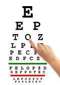 teste pentru miopia vederii)