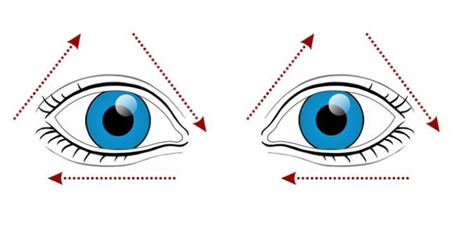 exerciții pentru îmbunătățirea acuității vizuale