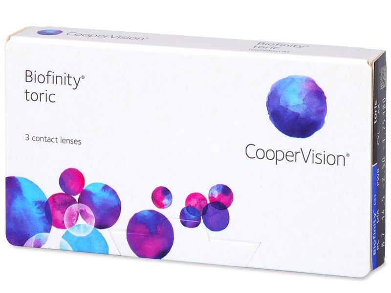 cardiomagnet modul în care afectează vederea tratamentul vederii cu remedii populare miopie