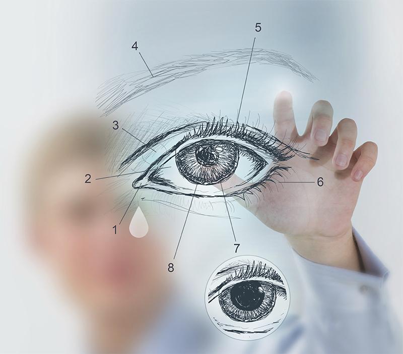 hipermetropie legată de vârstă la un ochi)