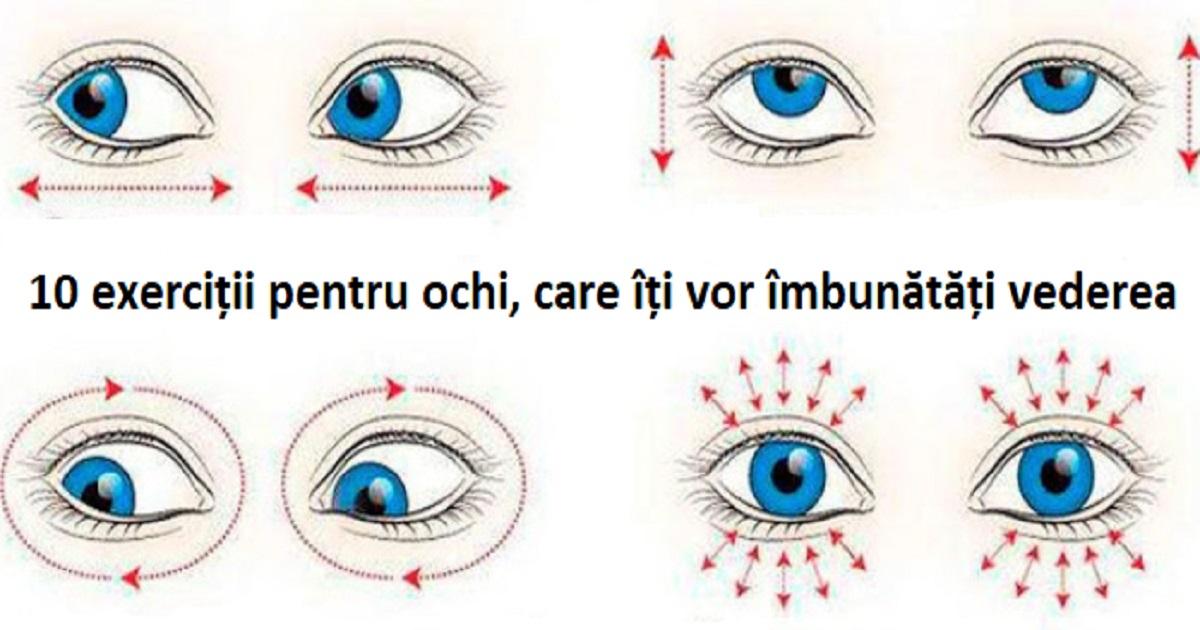deficiența vizuală zboară în fața ochilor viziunea răsadurilor