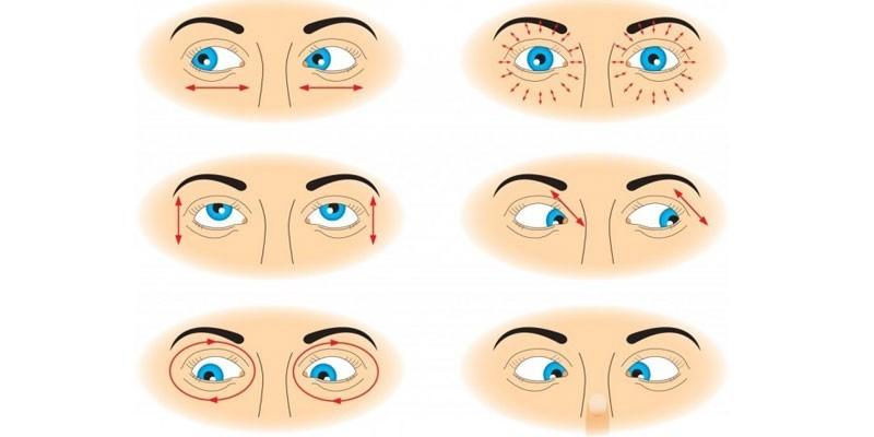 viziune cu boala Graves vederea tipului