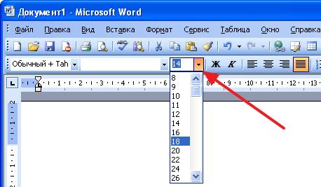 modul în care fontul afectează vederea