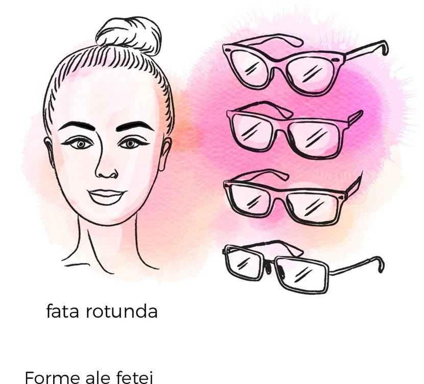 o vedere mai buna fara ochelari
