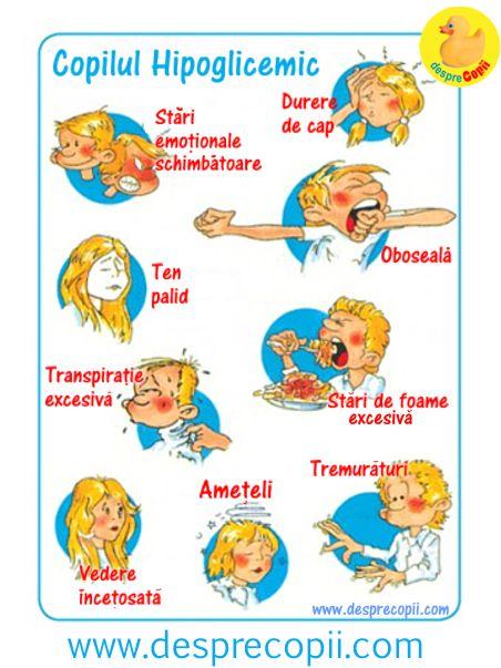 simptome de vedere hipoglicemie)