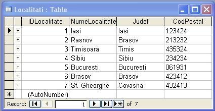 tabel exemplu pentru vedere)