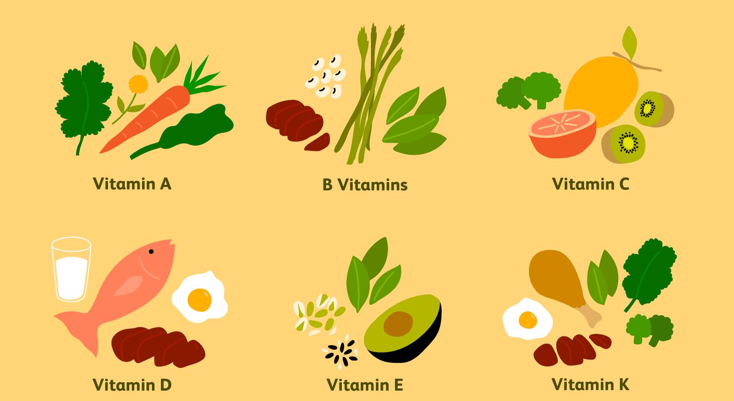vitamina A și viziunea)